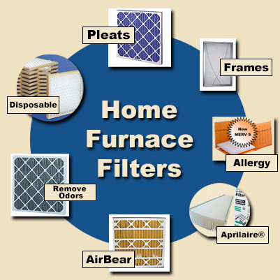 Home Furnace Filters